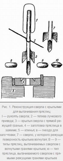 изготовление пряслиц