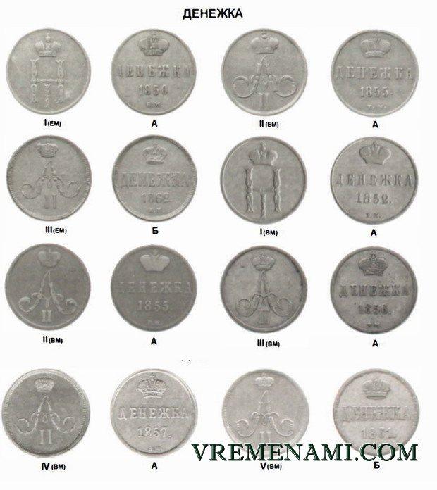 разновидности денежки